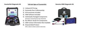 counterfeit software